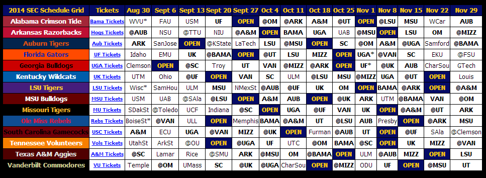 football schedule next week espn fbs scores
