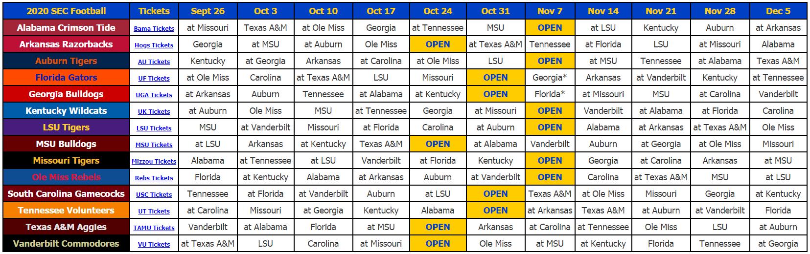 2020 SEC Football Schedule Covid 19